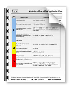 icon-workpiece-classification-material-chart